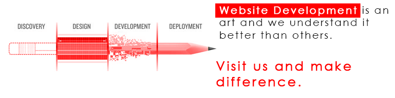 ANMsoft - Web design and development services